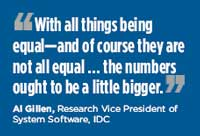 Al Gillen, Research Vice President of System Software, IDC